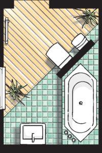 Badideen Grundriss Bad mit Badewanne